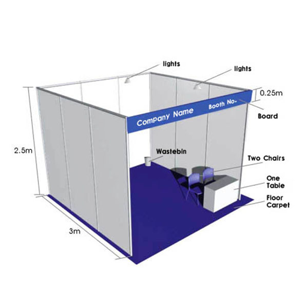 How much do you know about the standard booth?